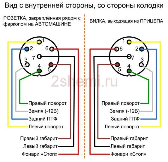 farkop shema 13 - Схема подсоединения розетки прицепа