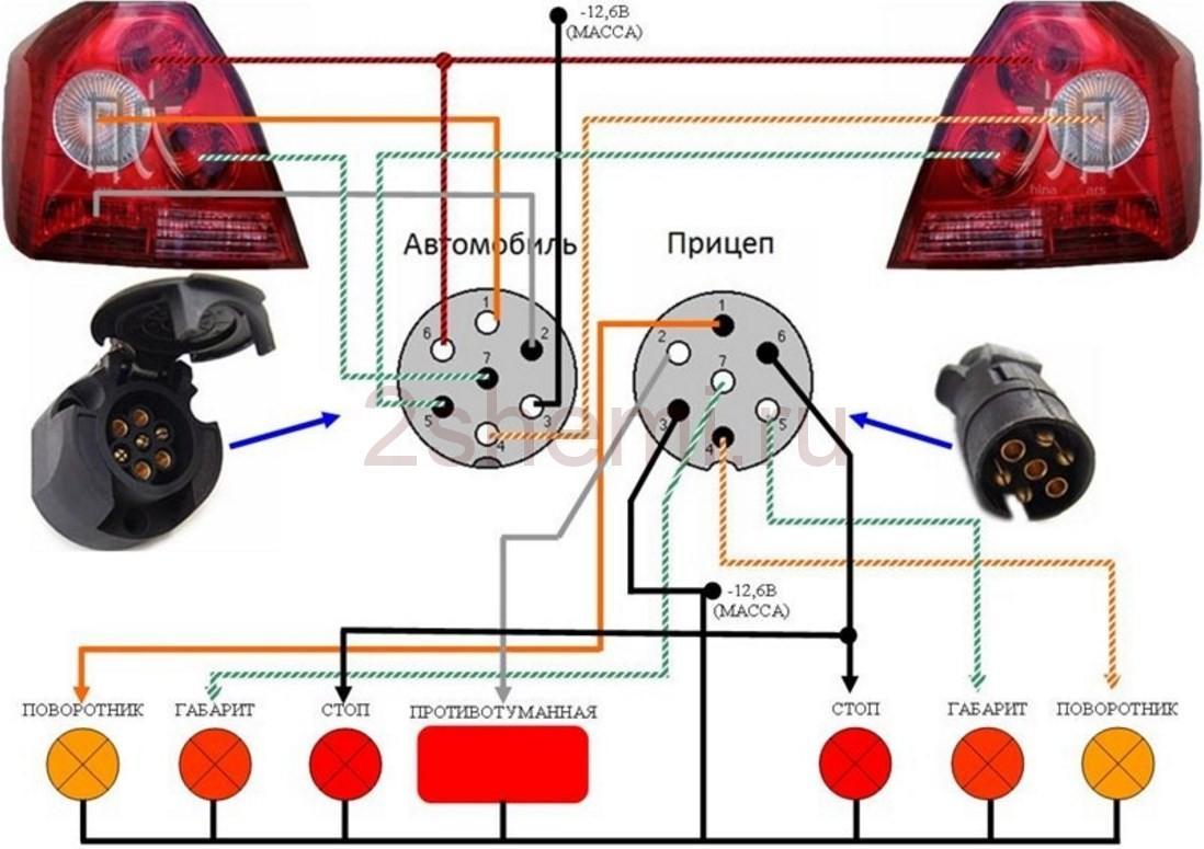 podklyuchenie rozetki - Схема подсоединения розетки прицепа