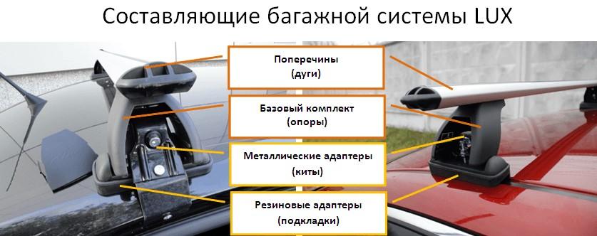 Составляющие багажной системы Люкс