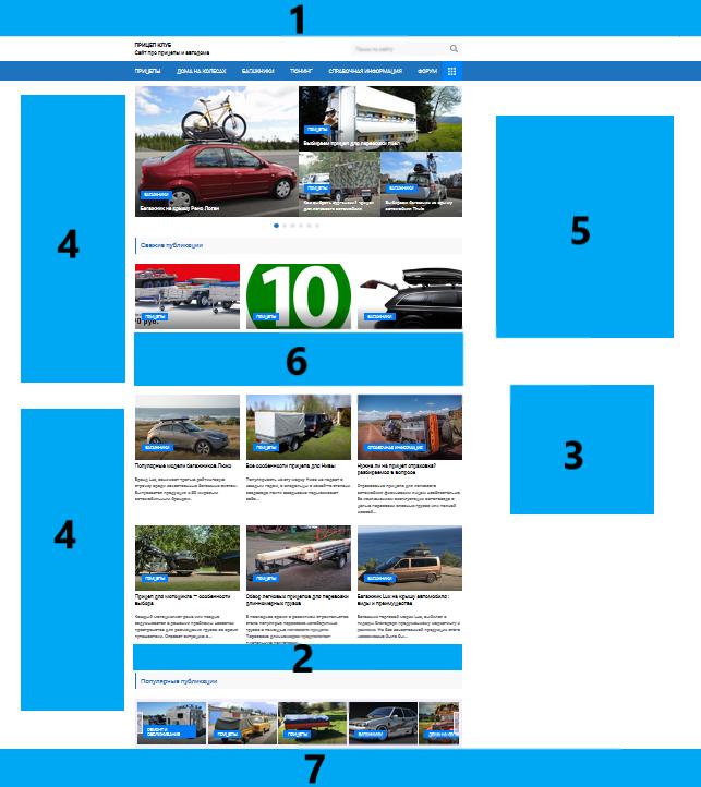 Разположение рекламных баннеров на главной странице сайта